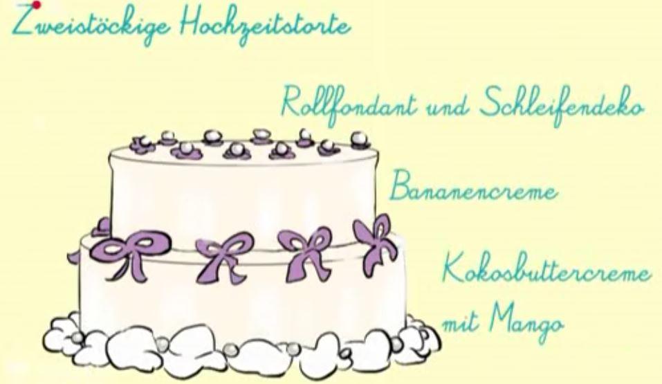 HZ_Torte